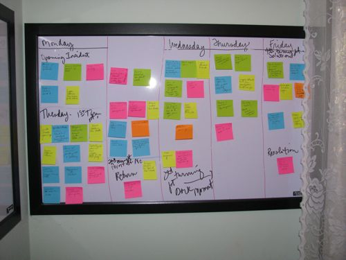 Post it notes on the plotboard next to my desk.